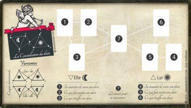 Tarot - Méthode de tirage pour comprendre son désir dans le couple - Graine d'Eden - Tarot divinatoire cours gratuit